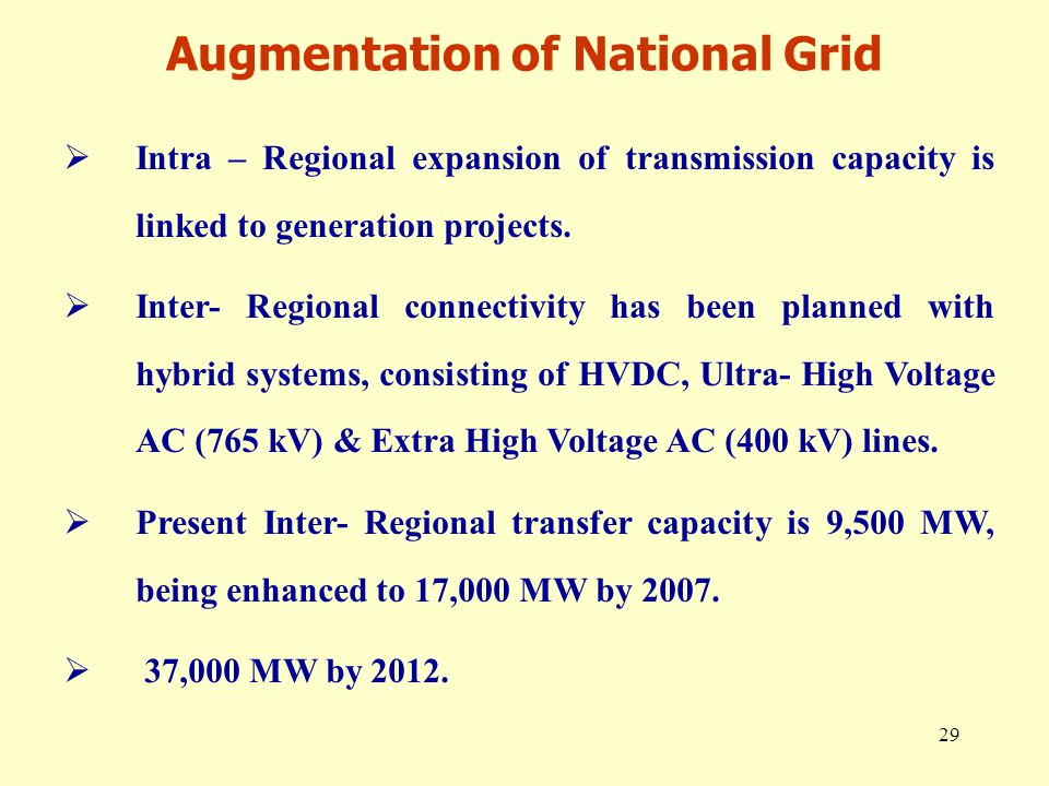 29  Intra – Regional expansion of transmission capacity is linked to generation projects.  Inter- Regional connectivity has been planned with hybrid