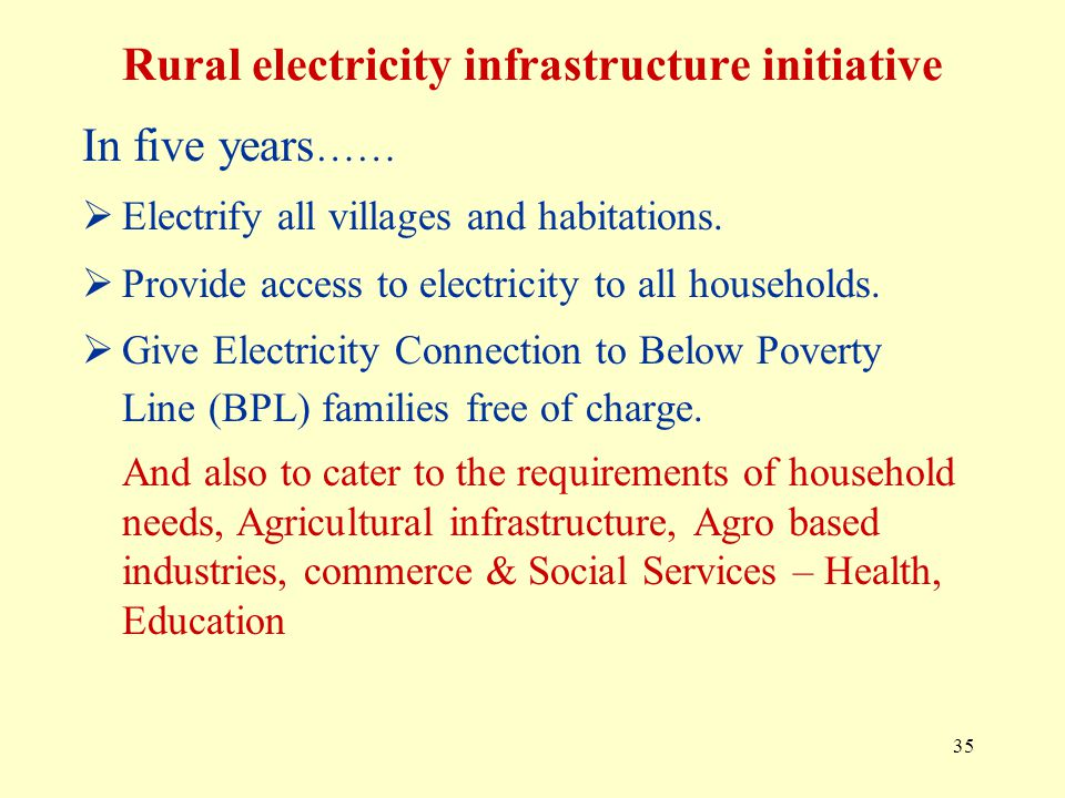 35 Rural electricity infrastructure initiative In five years ……  Electrify all villages and habitations.  Provide access to electricity to all house