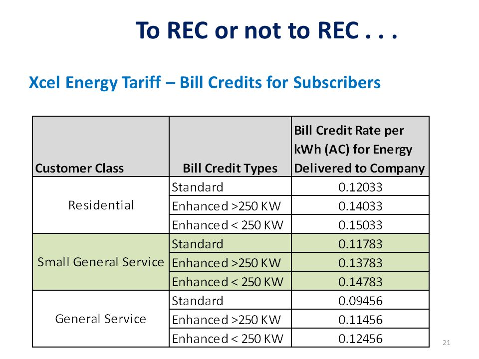 Xcel Energy Tariff – Bill Credits for Subscribers To REC or not to REC... 21