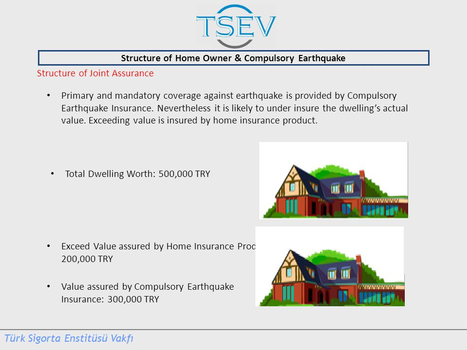 Structure of Home Owner & Compulsory Earthquake Total Dwelling Worth: 500,000 TRY Value assured by Compulsory Earthquake Insurance: 300,000 TRY Primar
