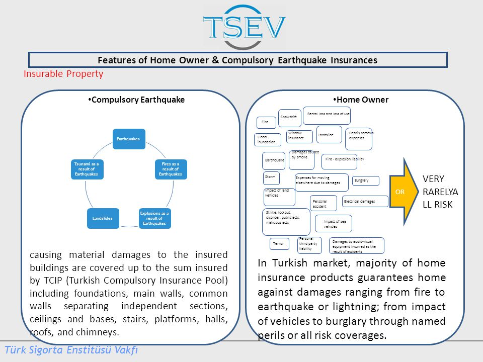 Snowdrift Features of Home Owner & Compulsory Earthquake Insurances Insurable Property Compulsory Earthquake Earthquakes Fires as a result of Earthqua