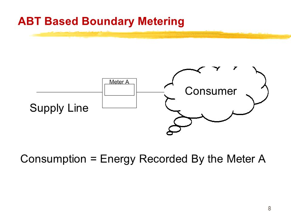 19 ABT Based Boundary Metering Or Energy Transaction with Other Power Utilities So Boundary Metering Means Net Energy Transaction with a Customer