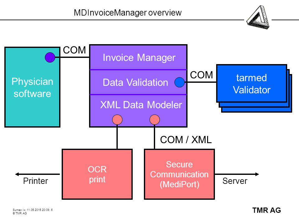 Sumex I+; 11.05.2015 20:10; 6 © TMR AG TMR AG MDInvoiceManager overview Physician software COM / XML COM tarmed Validator COM Data Validation XML Data Modeler Server Secure Communication (MediPort) Printer OCR print Invoice Manager