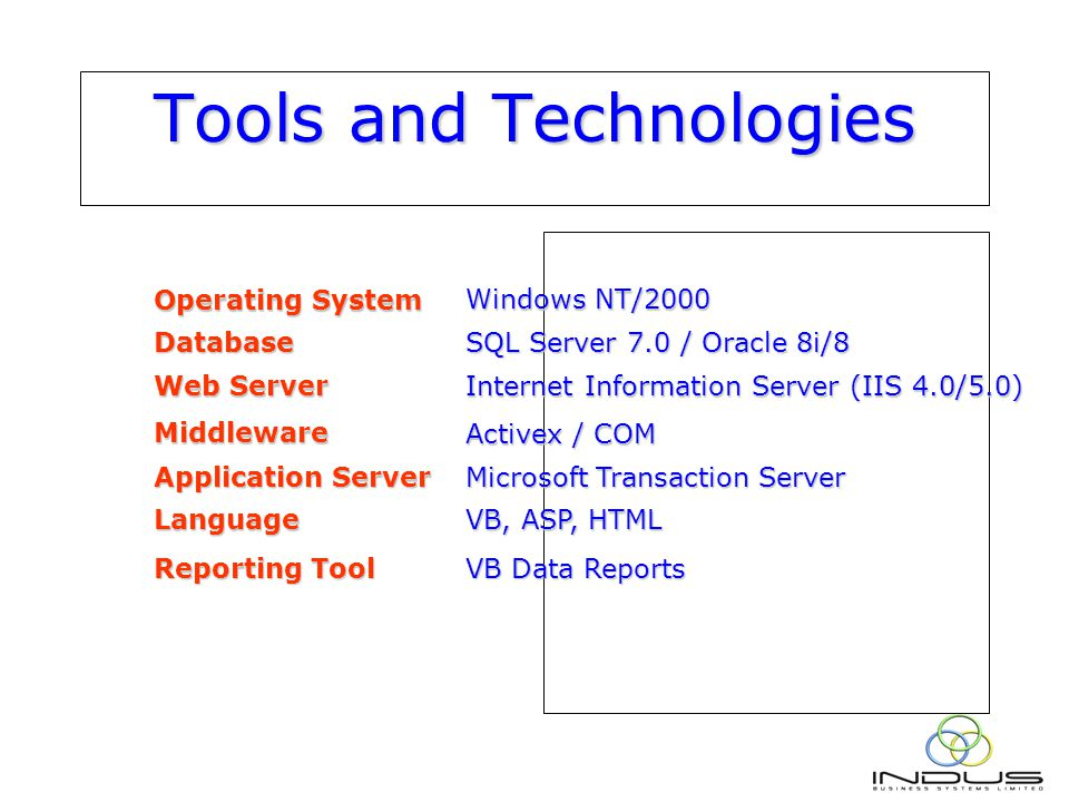 Tools and Technologies Operating System Windows NT/2000 Database SQL Server 7.0 / Oracle 8i/8 Web Server Internet Information Server (IIS 4.0/5.0) Middleware Activex / COM Application Server Microsoft Transaction Server Language VB, ASP, HTML Reporting Tool VB Data Reports