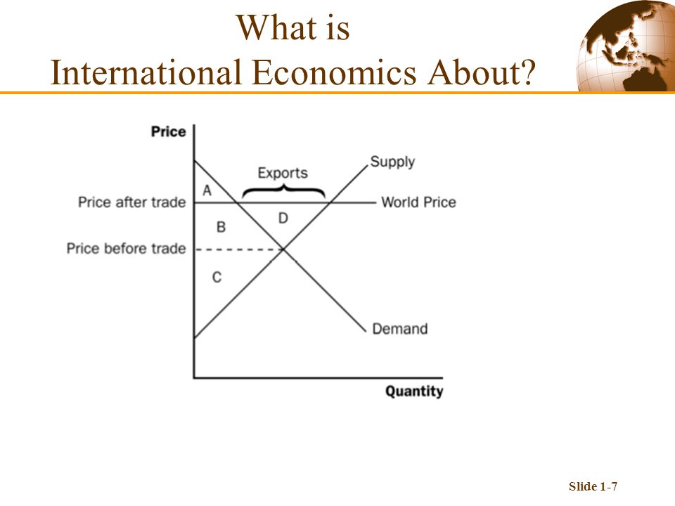 Slide 1-7 What is International Economics About