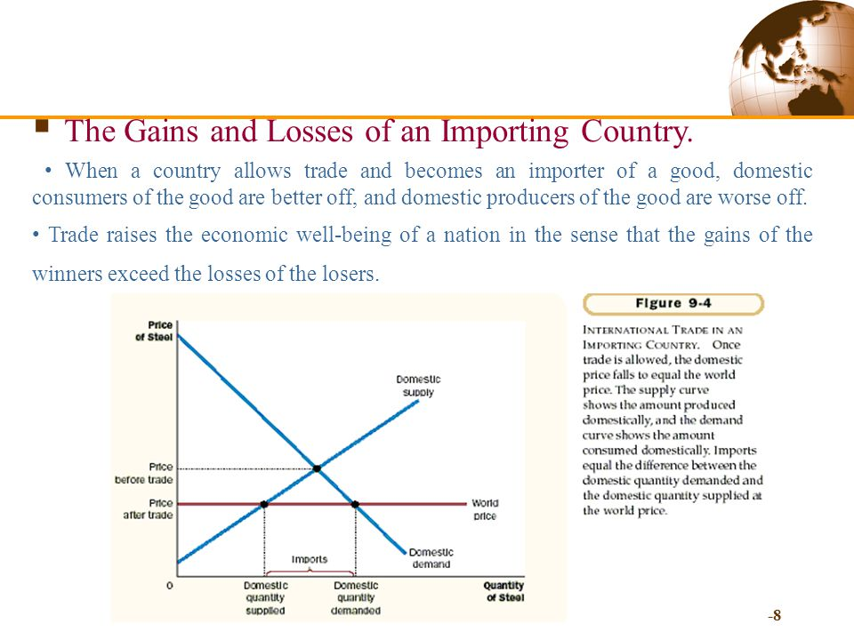 Slide 1-8  The Gains and Losses of an Importing Country.