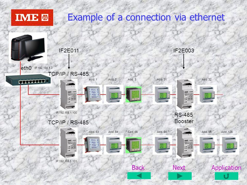 TCP/IP / RS-485 eth0 RS-485 Booster Add. 1Add. 2Add. 3Add. 31Add. 32 Add. 63Add. 64Add. 65Add. 94Add. 95Add. 126 TCP/IP / RS-485 IP 192.168.1.100 IP 1