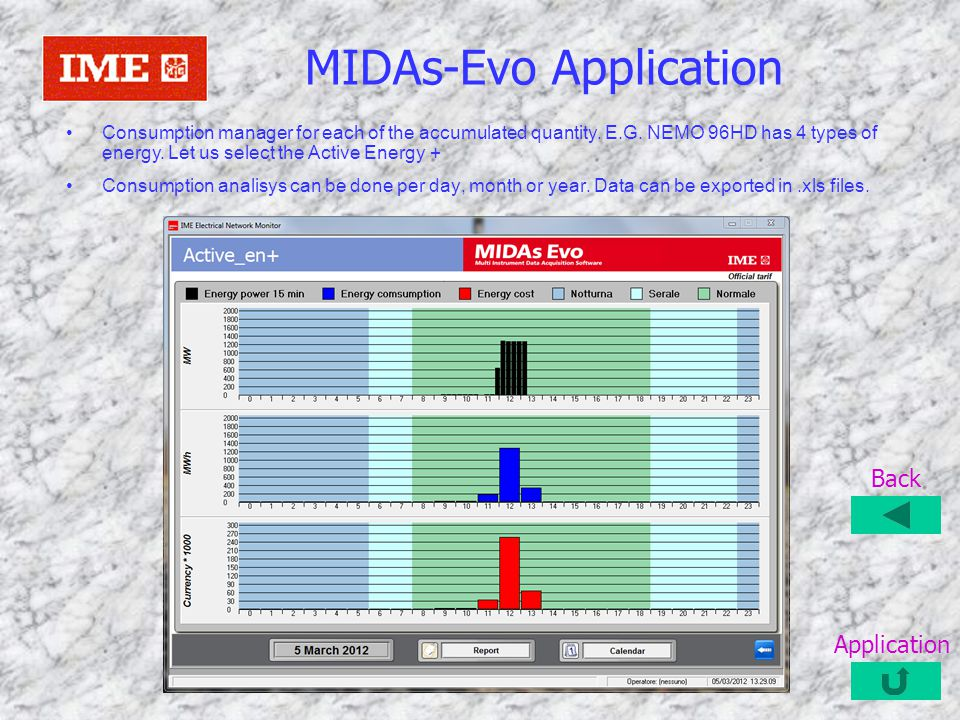 MIDAs-Evo Application Consumption manager for each of the accumulated quantity. E.G. NEMO 96HD has 4 types of energy. Let us select the Active Energy