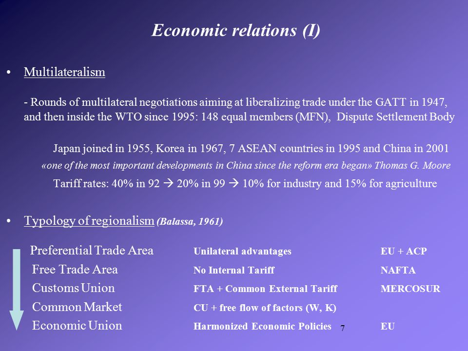 7 Multilateralism - Rounds of multilateral negotiations aiming at liberalizing trade under the GATT in 1947, and then inside the WTO since 1995: 148 e