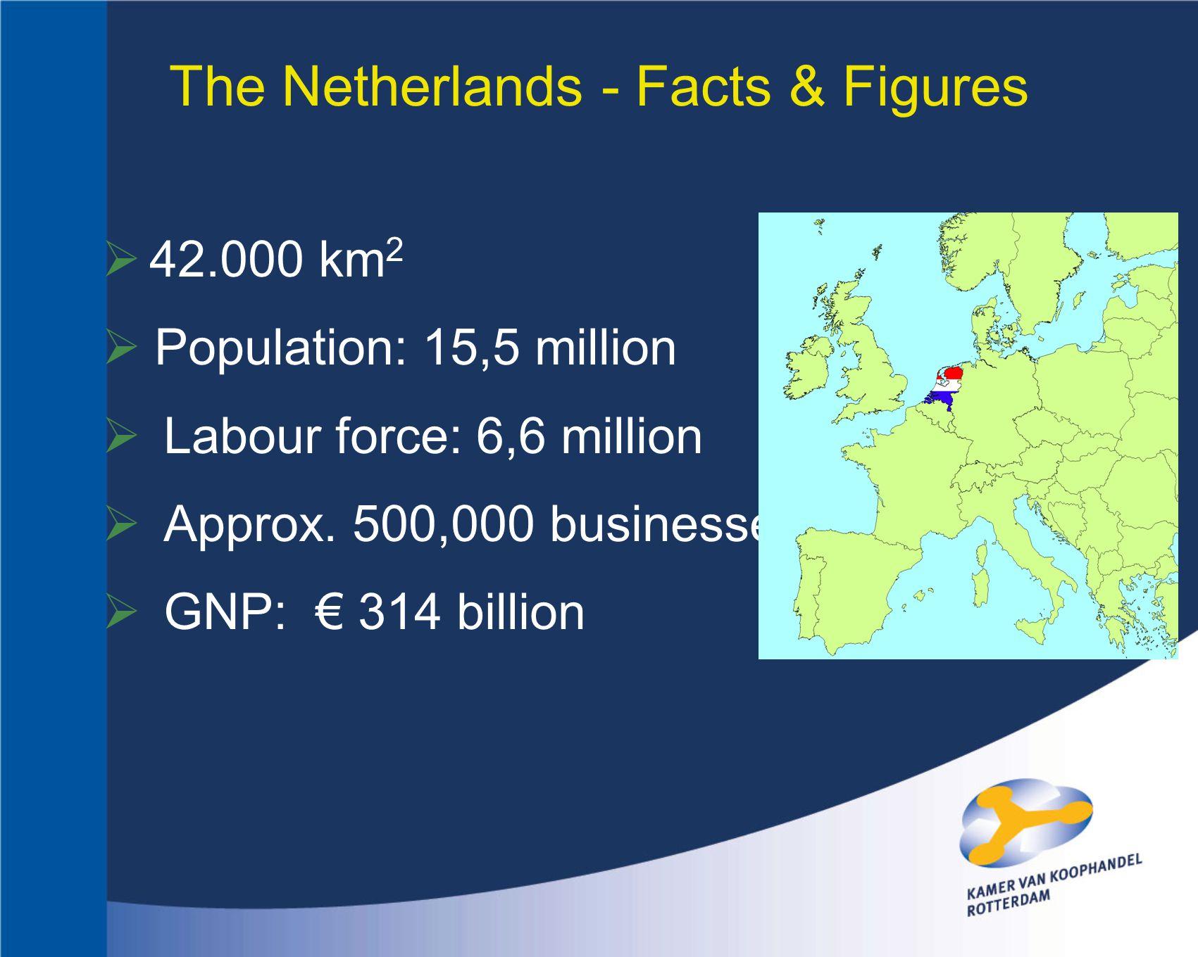 The Netherlands - Facts & Figures  42.000 km 2  Population: 15,5 million  Labour force: 6,6 million  Approx.
