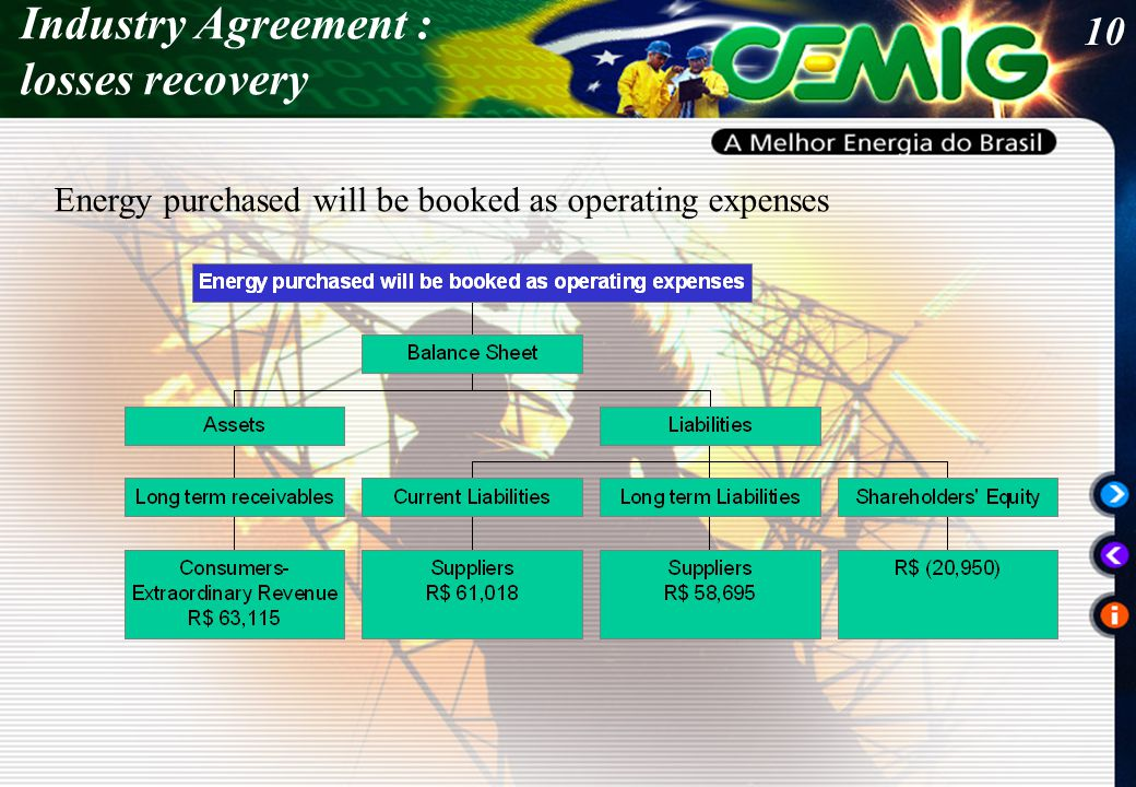 10 Industry Agreement : losses recovery Energy purchased will be booked as operating expenses