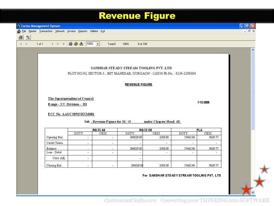 Revenue Figure Customized Software: Converting your THINKING into SOFTWARE