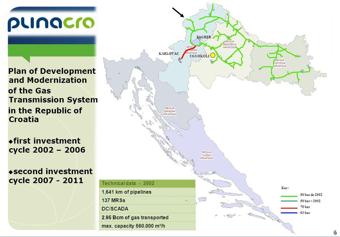 6 ZAGREB 50 bar do 2002 50 bar > 2002 75 bar 63 bar Key: KARLOVAC Technical data - 2002 1,641 km of pipelines 137 MRSs DC/SCADA 2.95 Bcm of gas transported max.