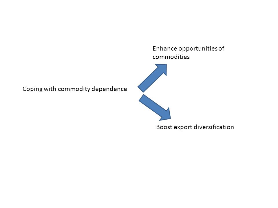 Coping with commodity dependence Enhance opportunities of commodities Boost export diversification