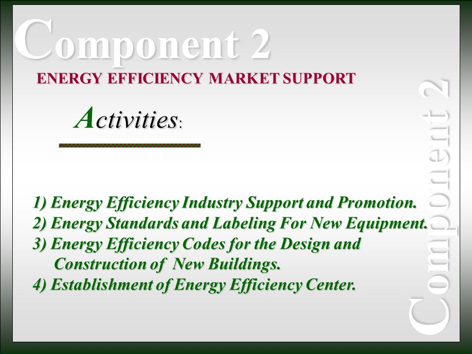 ENERGY EFFICIENCY MARKET SUPPORT 1) Energy Efficiency Industry Support and Promotion.