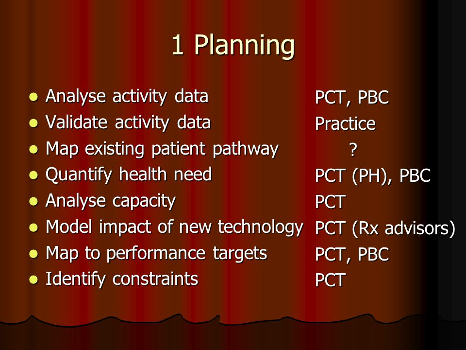 1 Planning Analyse activity data Analyse activity data Validate activity data Validate activity data Map existing patient pathway Map existing patient pathway Quantify health need Quantify health need Analyse capacity Analyse capacity Model impact of new technology Model impact of new technology Map to performance targets Map to performance targets Identify constraints Identify constraints PCT, PBC Practice .