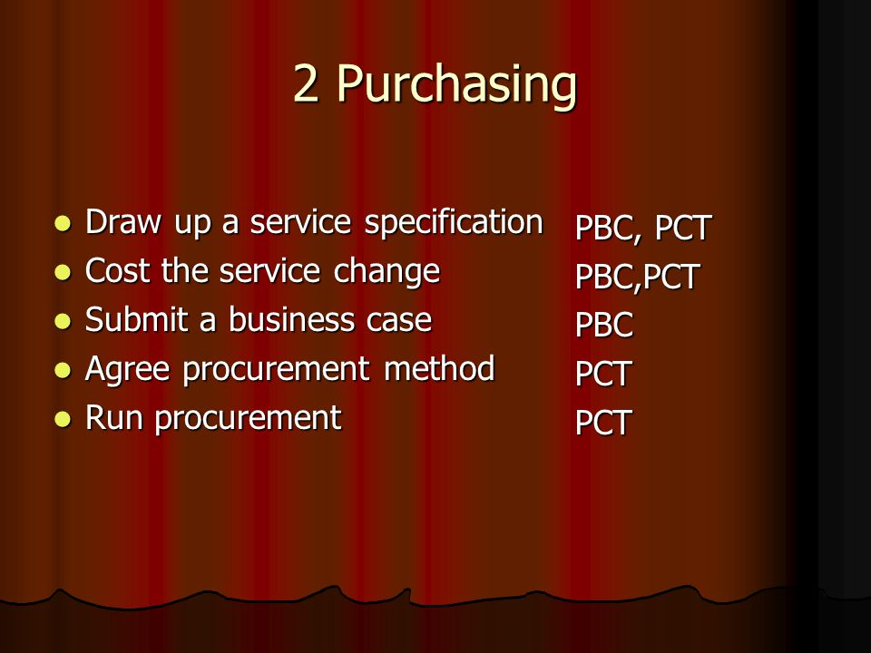 2 Purchasing Draw up a service specification Draw up a service specification Cost the service change Cost the service change Submit a business case Submit a business case Agree procurement method Agree procurement method Run procurement Run procurement PBC, PCT PBC,PCTPBCPCTPCT