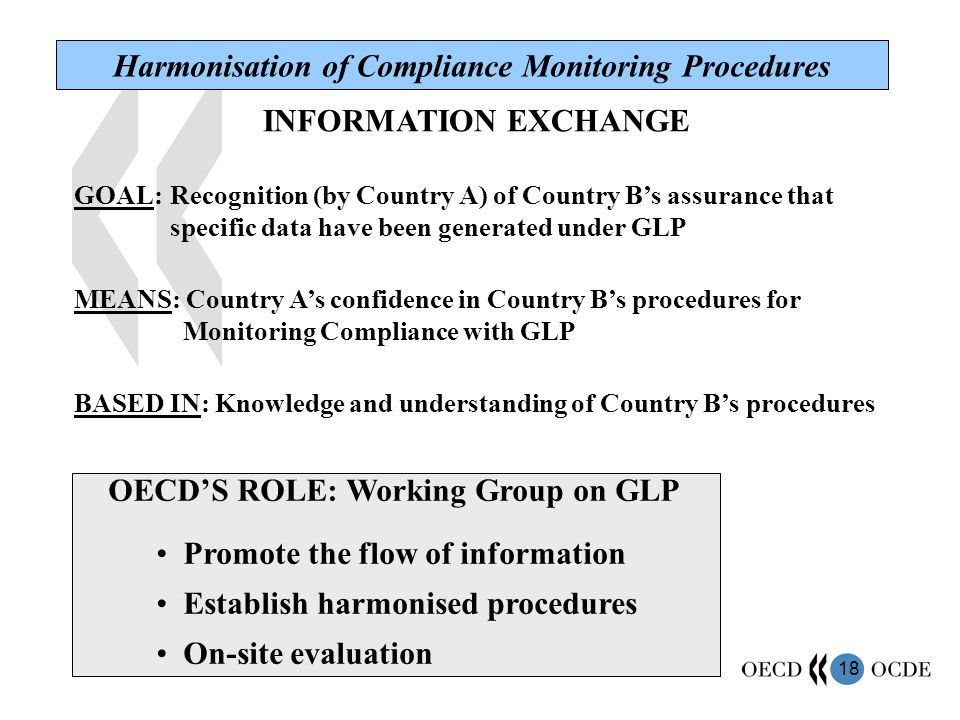 18 Harmonisation of Compliance Monitoring Procedures INFORMATION EXCHANGE GOAL:Recognition (by Country A) of Country B's assurance that specific data have been generated under GLP MEANS: Country A's confidence in Country B's procedures for Monitoring Compliance with GLP BASED IN: Knowledge and understanding of Country B's procedures OECD'S ROLE: Working Group on GLP Promote the flow of information Establish harmonised procedures On-site evaluation