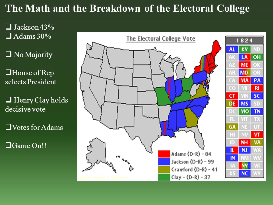 The Math and the Breakdown of the Electoral College  Jackson 43%  Adams 30%  No Majority  House of Rep selects President  Henry Clay holds decisive vote  Votes for Adams  Game On!!