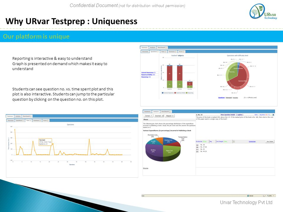 Confidential Document (not for distribution without permission) Urvar Technology Pvt Ltd Why URvar Testprep : Uniqueness Our platform is unique Reporting is interactive & easy to understand Graph is presented on demand which makes it easy to understand Students can see question no.