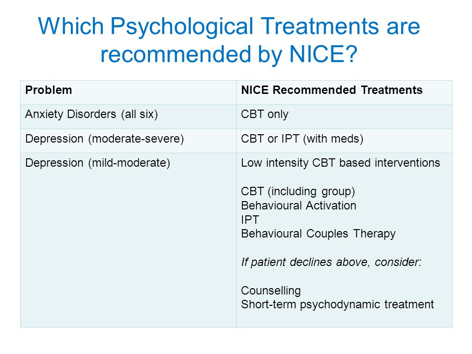 Which Psychological Treatments are recommended by NICE.