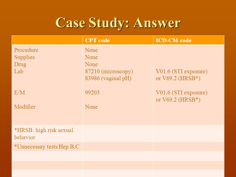 Case Study: Answer CPT codeICD-CM code Procedure Supplies Drug Lab E/M Modifier None 87210 (microscopy) 83986 (vaginal pH) 99203 None V01.6 (STI exposure) or V69.2 (HRSB*) V01.6 (STI exposure) or V69.2 (HRSB*) *HRSB: high risk sexual behavior *Unnecessay tests Hep B,C