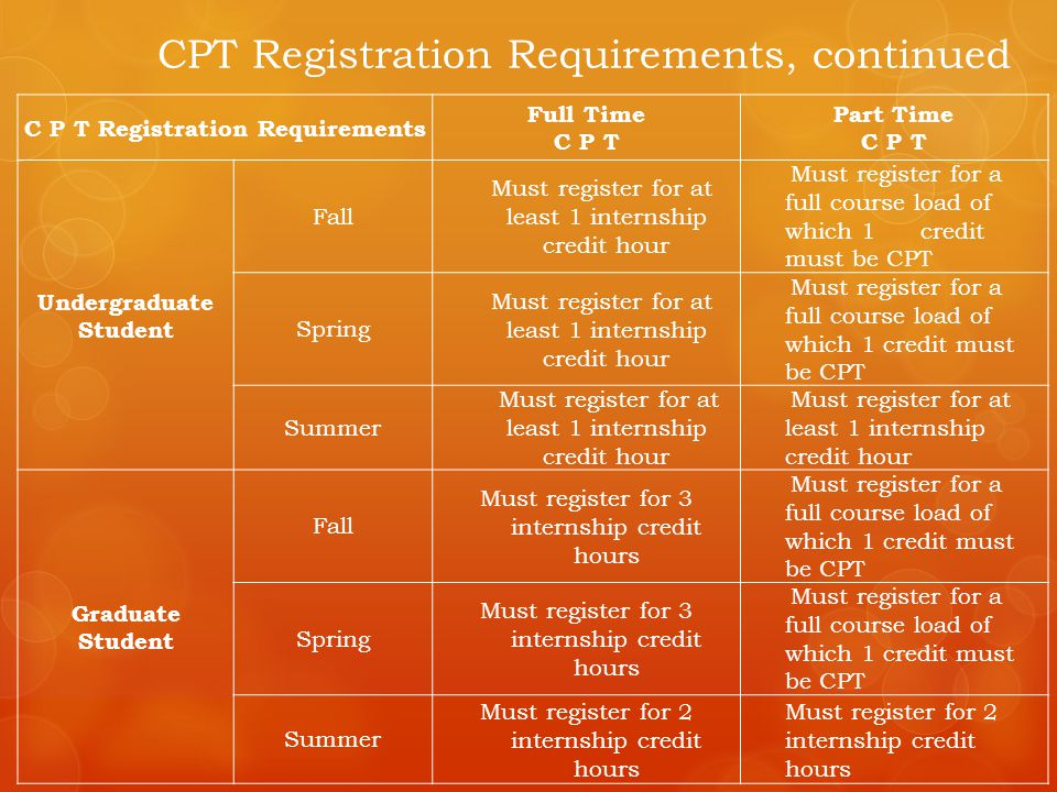 CPT Registration Requirements, continued C P T Registration Requirements Full Time C P T Part Time C P T Undergraduate Student Fall Must register for