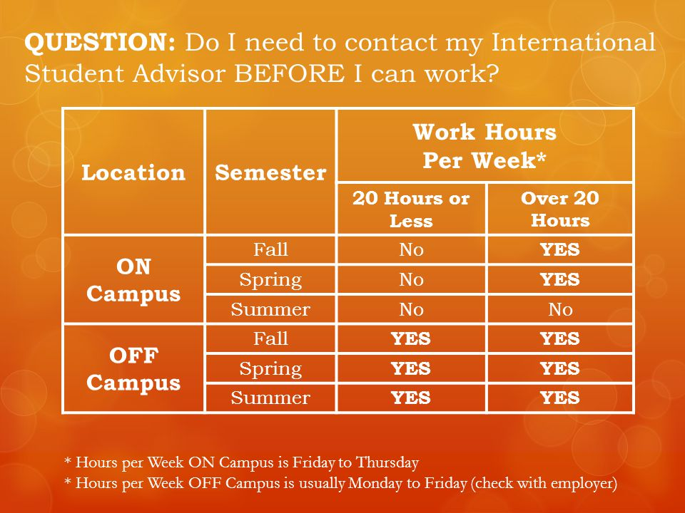 QUESTION: Do I need to contact my International Student Advisor BEFORE I can work.