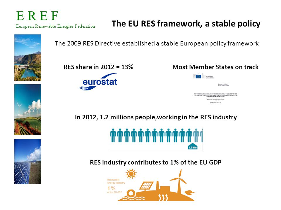 E R E F European Renewable Energies Federation The EU RES framework, a stable policy The 2009 RES Directive established a stable European policy frame