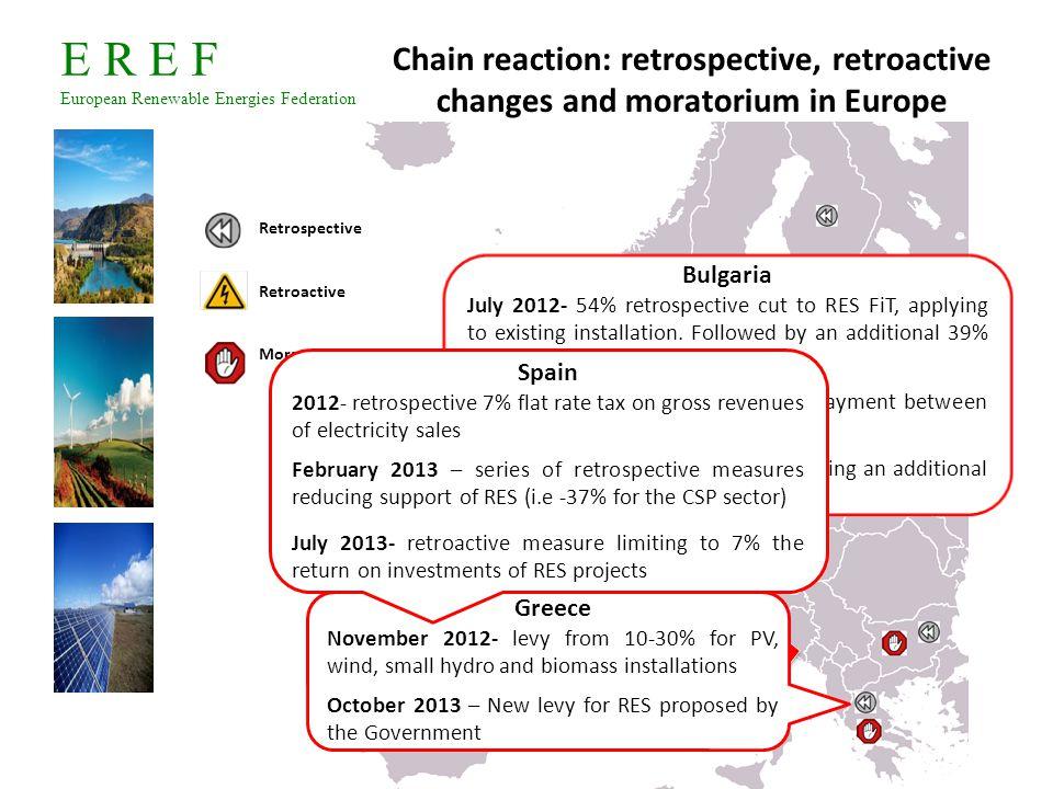 E R E F European Renewable Energies Federation Chain reaction: retrospective, retroactive changes and moratorium in Europe Retrospective Retroactive Moratorium Investors confidence Bulgaria July 2012- 54% retrospective cut to RES FiT, applying to existing installation.