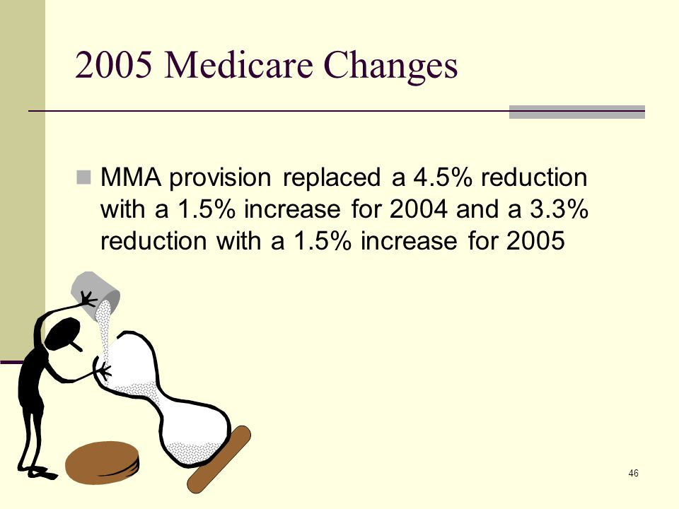 46 2005 Medicare Changes MMA provision replaced a 4.5% reduction with a 1.5% increase for 2004 and a 3.3% reduction with a 1.5% increase for 2005