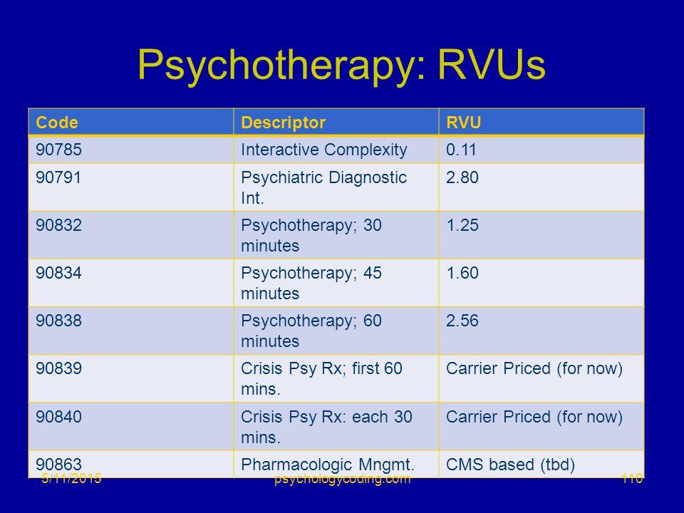 Psychotherapy: RVUs CodeDescriptorRVU 90785Interactive Complexity0.11 90791Psychiatric Diagnostic Int. 2.80 90832Psychotherapy; 30 minutes 1.25 90834P