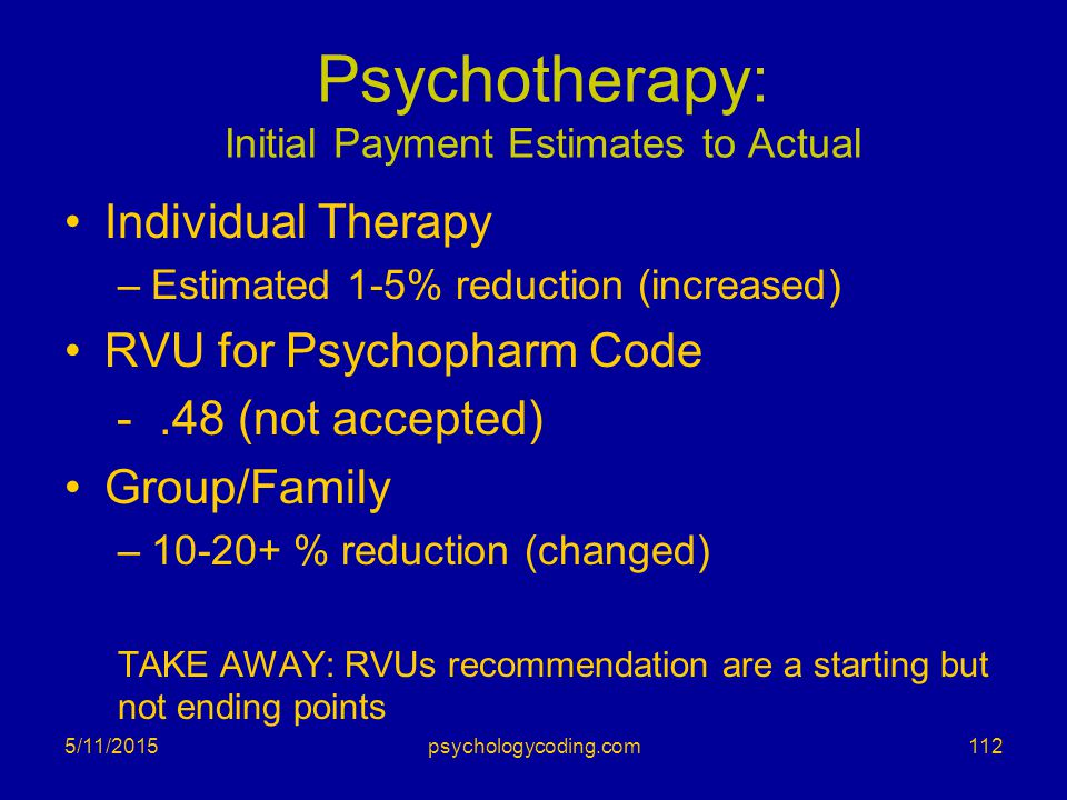 Psychotherapy: Initial Payment Estimates to Actual Individual Therapy –Estimated 1-5% reduction (increased) RVU for Psychopharm Code -.48 (not accepte