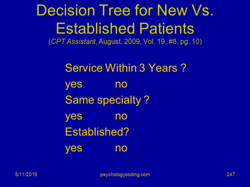 Decision Tree for New Vs. Established Patients (CPT Assistant, August, 2009, Vol. 19, #8, pg. 10) Service Within 3 Years ? yesno Same specialty ? yesn
