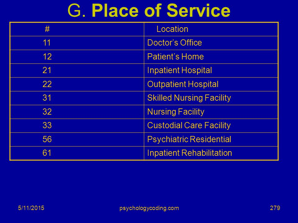 5/11/2015 G. Place of Service # Location 11Doctor's Office 12Patient's Home 21Inpatient Hospital 22Outpatient Hospital 31Skilled Nursing Facility 32Nu