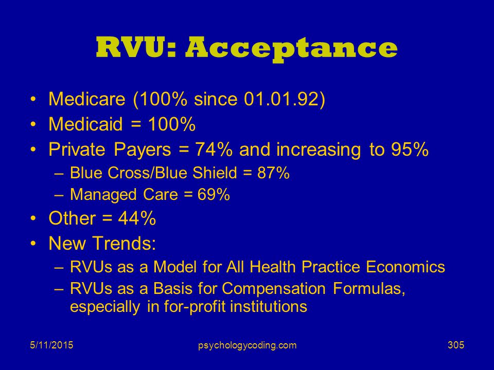 5/11/2015 RVU: Acceptance Medicare (100% since 01.01.92) Medicaid = 100% Private Payers = 74% and increasing to 95% –Blue Cross/Blue Shield = 87% –Man