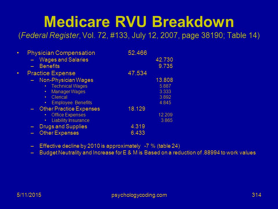 5/11/2015 Medicare RVU Breakdown (Federal Register, Vol. 72, #133, July 12, 2007, page 38190; Table 14) Physician Compensation52.466 –Wages and Salari