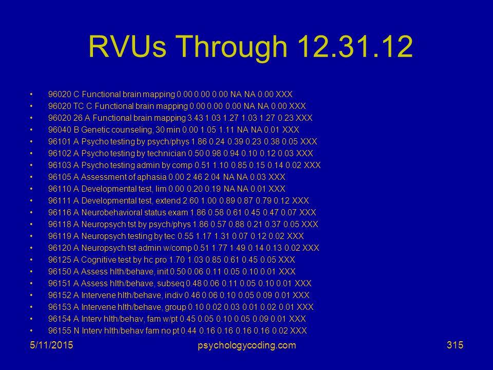RVUs Through 12.31.12 96020 C Functional brain mapping 0.00 0.00 0.00 NA NA 0.00 XXX 96020 TC C Functional brain mapping 0.00 0.00 0.00 NA NA 0.00 XXX