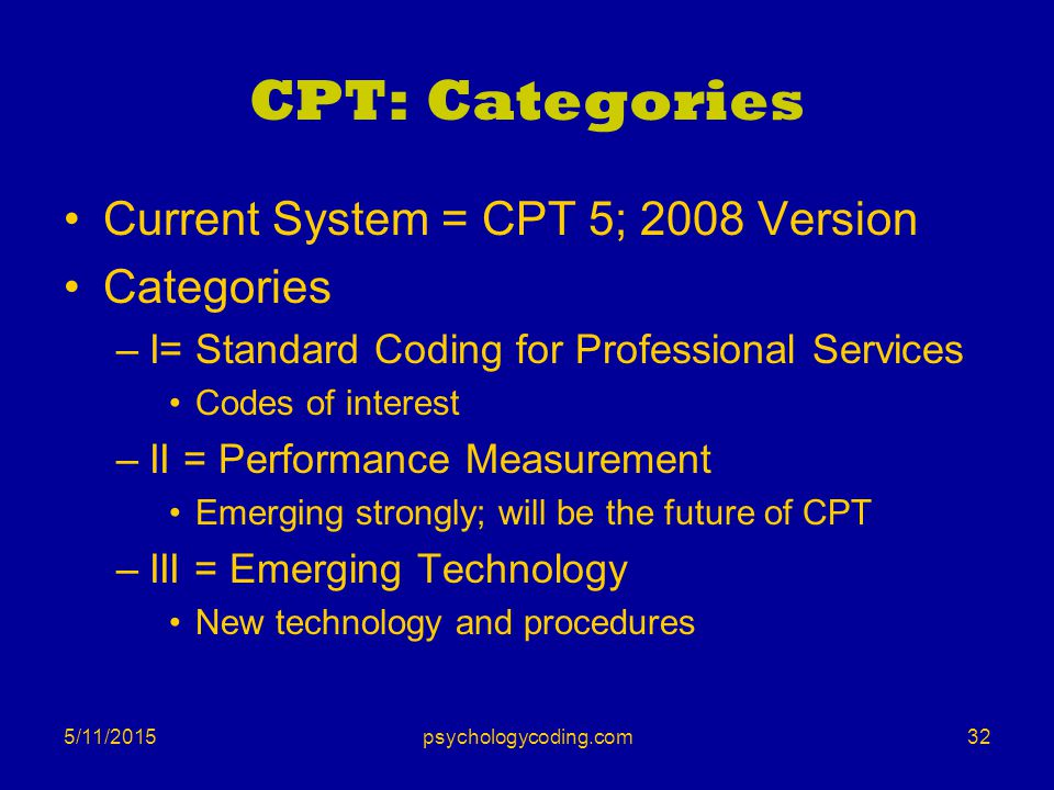5/11/2015 CPT: Categories Current System = CPT 5; 2008 Version Categories –I= Standard Coding for Professional Services Codes of interest –II = Perfor