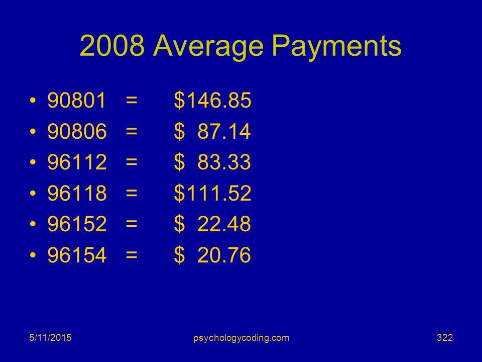 5/11/2015 2008 Average Payments 90801=$146.85 90806=$ 87.14 96112=$ 83.33 96118=$111.52 96152= $ 22.48 96154= $ 20.76 322psychologycoding.com