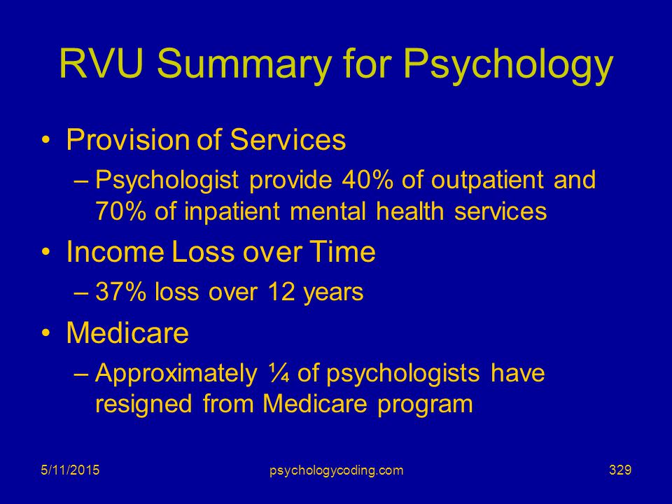 RVU Summary for Psychology Provision of Services –Psychologist provide 40% of outpatient and 70% of inpatient mental health services Income Loss over