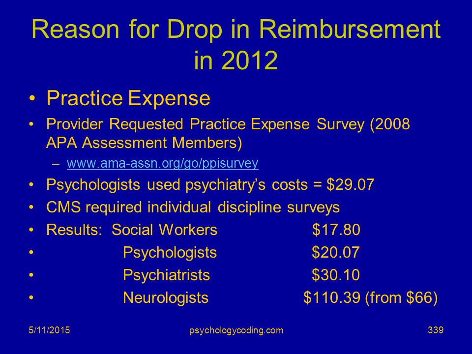 Reason for Drop in Reimbursement in 2012 Practice Expense Provider Requested Practice Expense Survey (2008 APA Assessment Members) –www.ama-assn.org/g