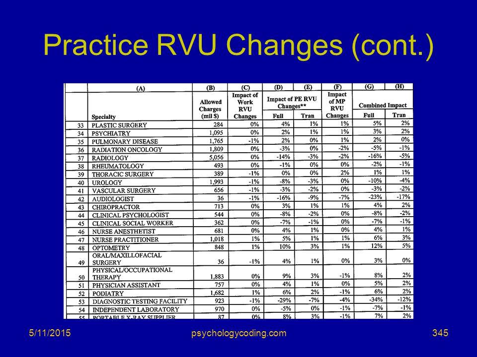 Practice RVU Changes (cont.) 5/11/2015345psychologycoding.com