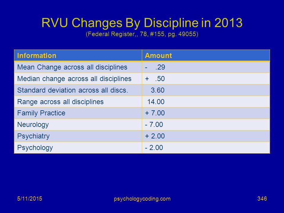 RVU Changes By Discipline in 2013 (Federal Register,, 78, #155, pg. 49055) InformationAmount Mean Change across all disciplines-.29 Median change acro