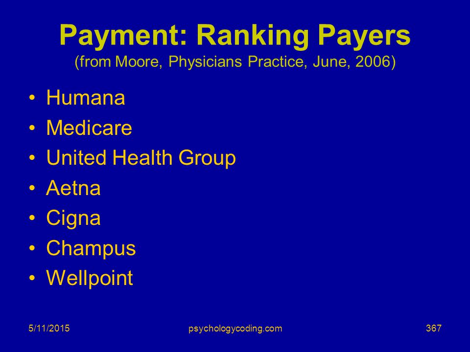 5/11/2015 Payment: Ranking Payers (from Moore, Physicians Practice, June, 2006) Humana Medicare United Health Group Aetna Cigna Champus Wellpoint 367p