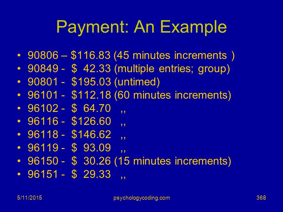 5/11/2015 Payment: An Example 90806 – $116.83 (45 minutes increments ) 90849 - $ 42.33 (multiple entries; group) 90801 - $195.03 (untimed) 96101 - $11