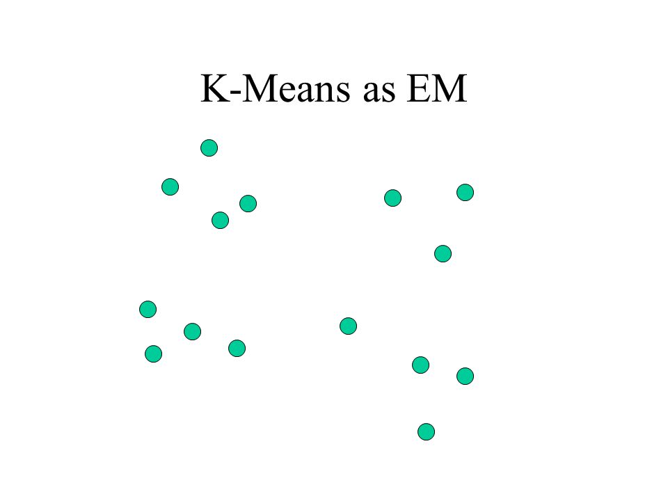 K-Means as EM