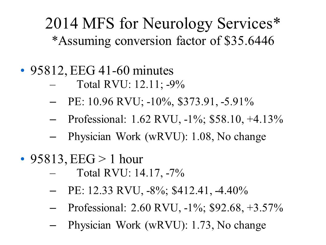 2014 MFS for Neurology Services* *Assuming conversion factor of $35.6446 95812, EEG 41-60 minutes – Total RVU: 12.11; -9% – PE: 10.96 RVU; -10%, $373.91, -5.91% – Professional: 1.62 RVU, -1%; $58.10, +4.13% – Physician Work (wRVU): 1.08, No change 95813, EEG > 1 hour – Total RVU: 14.17, -7% – PE: 12.33 RVU, -8%; $412.41, -4.40% – Professional: 2.60 RVU, -1%; $92.68, +3.57% – Physician Work (wRVU): 1.73, No change