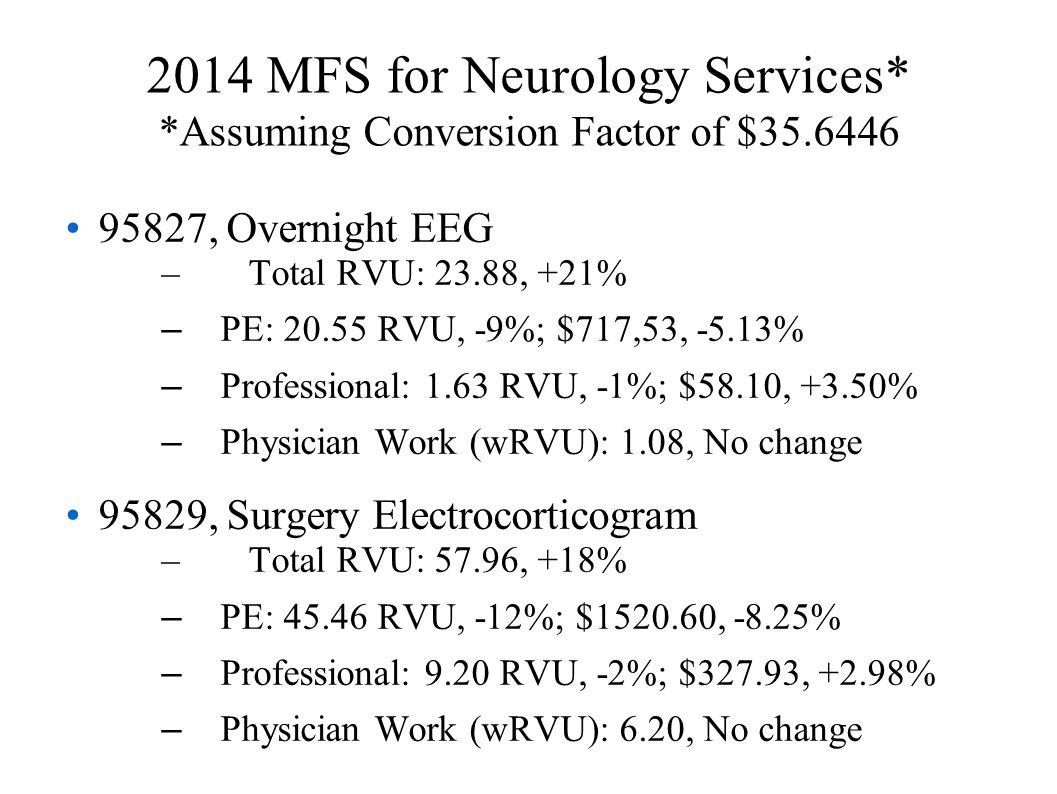 2014 MFS for Neurology Services* *Assuming Conversion Factor of $35.6446 95827, Overnight EEG – Total RVU: 23.88, +21% – PE: 20.55 RVU, -9%; $717,53, -5.13% – Professional: 1.63 RVU, -1%; $58.10, +3.50% – Physician Work (wRVU): 1.08, No change 95829, Surgery Electrocorticogram – Total RVU: 57.96, +18% – PE: 45.46 RVU, -12%; $1520.60, -8.25% – Professional: 9.20 RVU, -2%; $327.93, +2.98% – Physician Work (wRVU): 6.20, No change