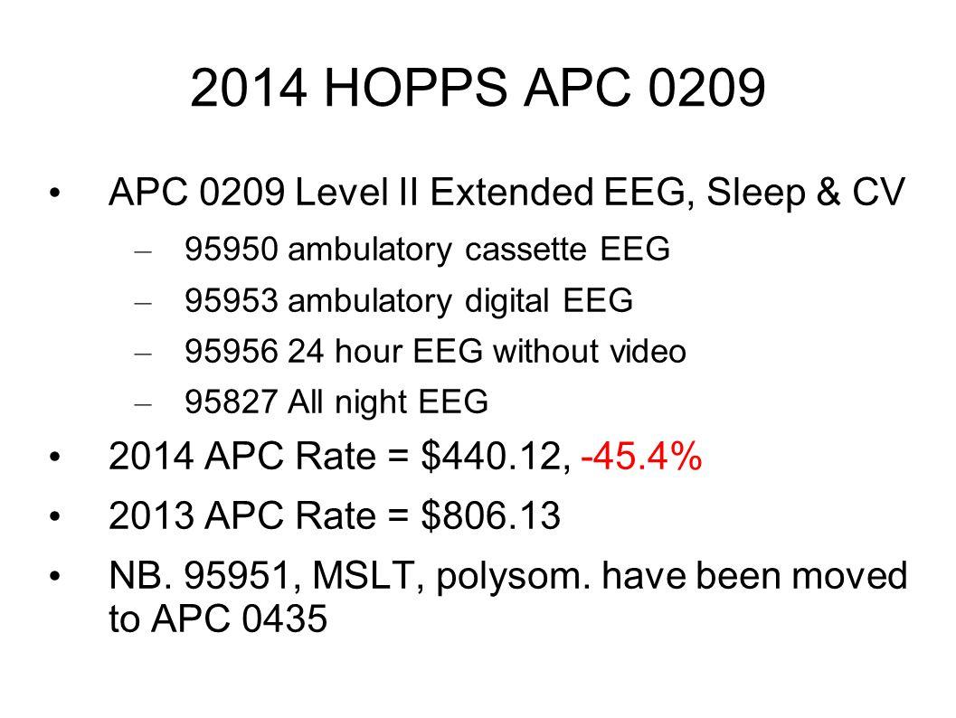 2014 HOPPS APC 0209 APC 0209 Level II Extended EEG, Sleep & CV – 95950 ambulatory cassette EEG – 95953 ambulatory digital EEG – 95956 24 hour EEG without video – 95827 All night EEG 2014 APC Rate = $440.12, -45.4% 2013 APC Rate = $806.13 NB.